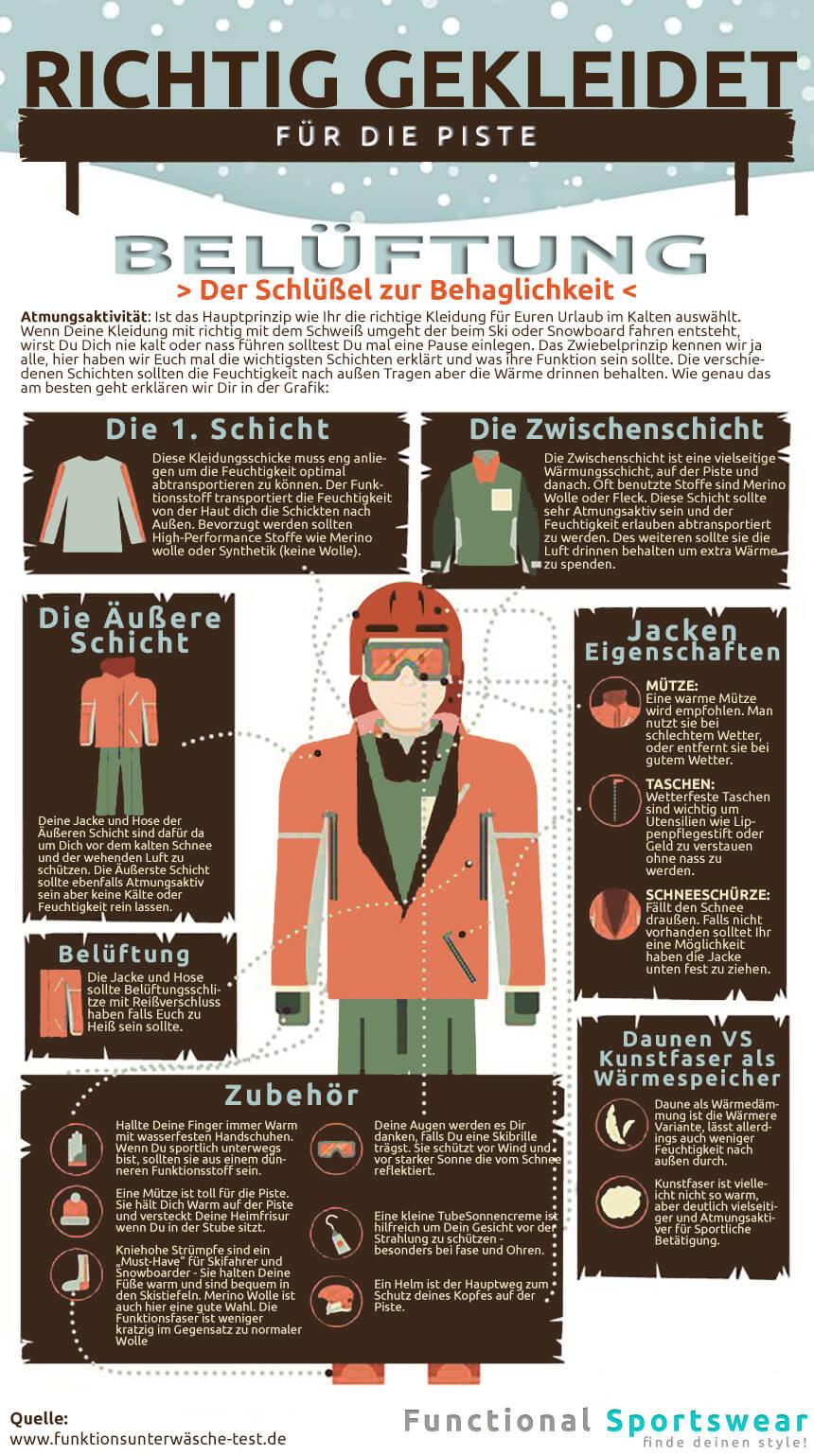 Grafik: Winter Kleidung Funktionunterwäsche im Test