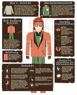 infografik_winter-kleidung_sidebar